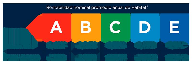 Resultado de imagen para rentabilidad fondos de pensiones  36 meses a junio 2019